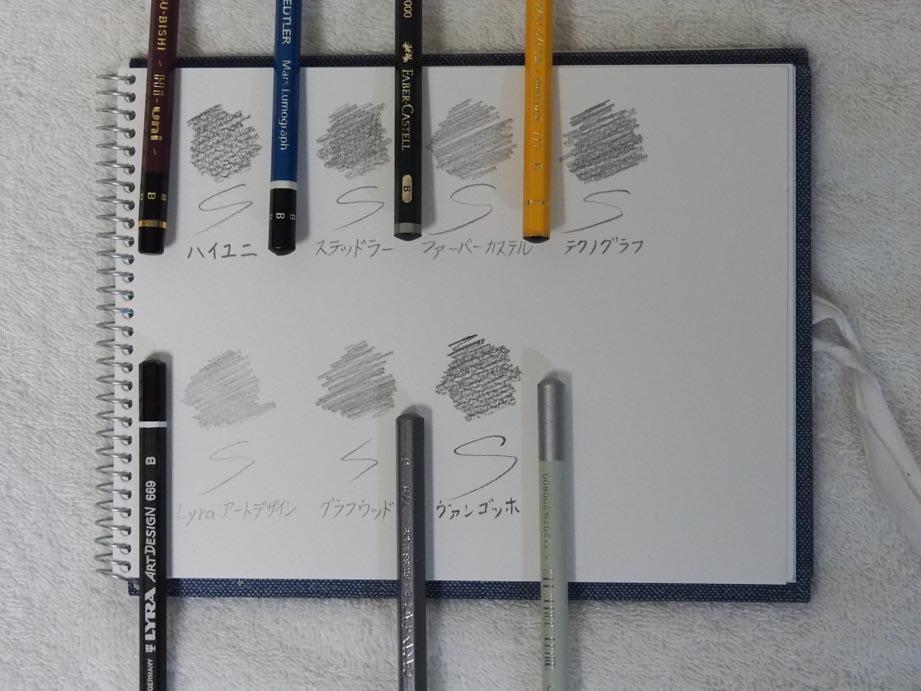 各社デッサン鉛筆の比較